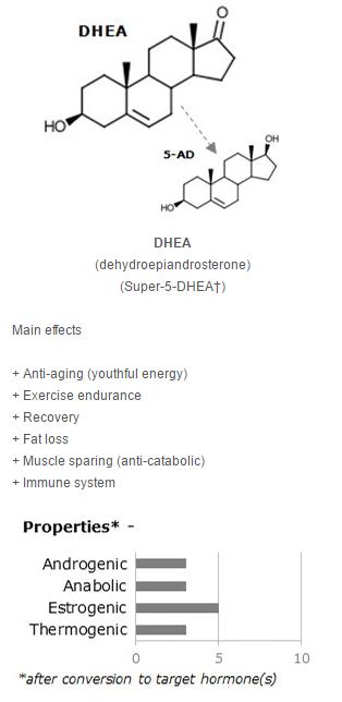 5-DHEA